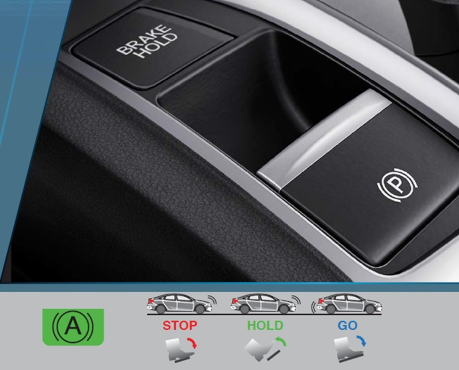 Basically, Electronic Parking Brake (EPB) System Operating In The Tire  Pressure Warning (iDWS) Data Read Into Memory (ROM) In The Balancing System  Support ...